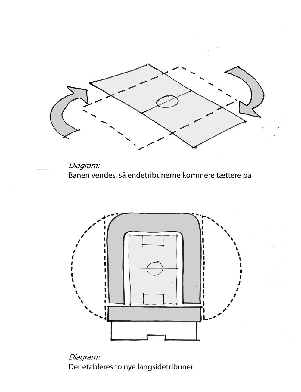 2_Diagrammer
